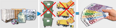 Save money on waste by compacting the waste  />> reduce the number of containers